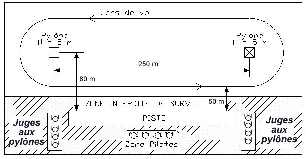 Plan zone de vol
